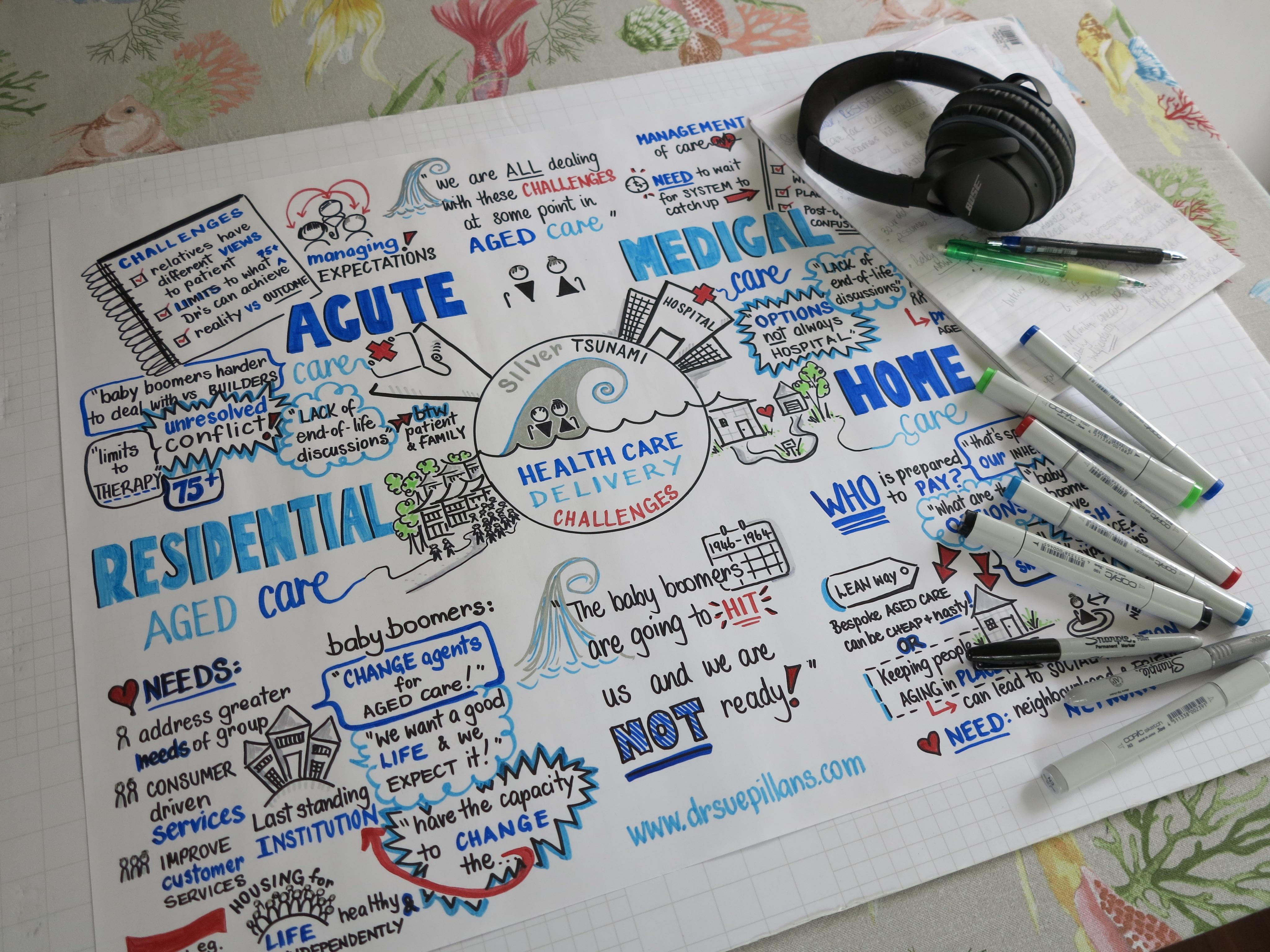 Graphic recording – Dr Sue Pillans